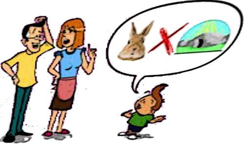 Pais e o filho, em dúvida sobre a Páscoa